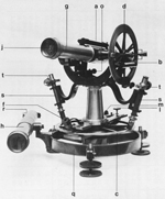 Theodolite used for the triangulation (Pistor and Martins, Berlin, 1866)