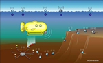 SWE applications: ocean monitoring (NASA JPL)